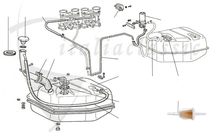 Incredible Fiat 124 Abarth Rally Engine Fuel System Pedals Duetto Wiring Cloud Aboleophagdienstapotheekhoekschewaardnl