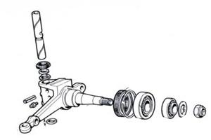 Suspensiom Brake System 1862